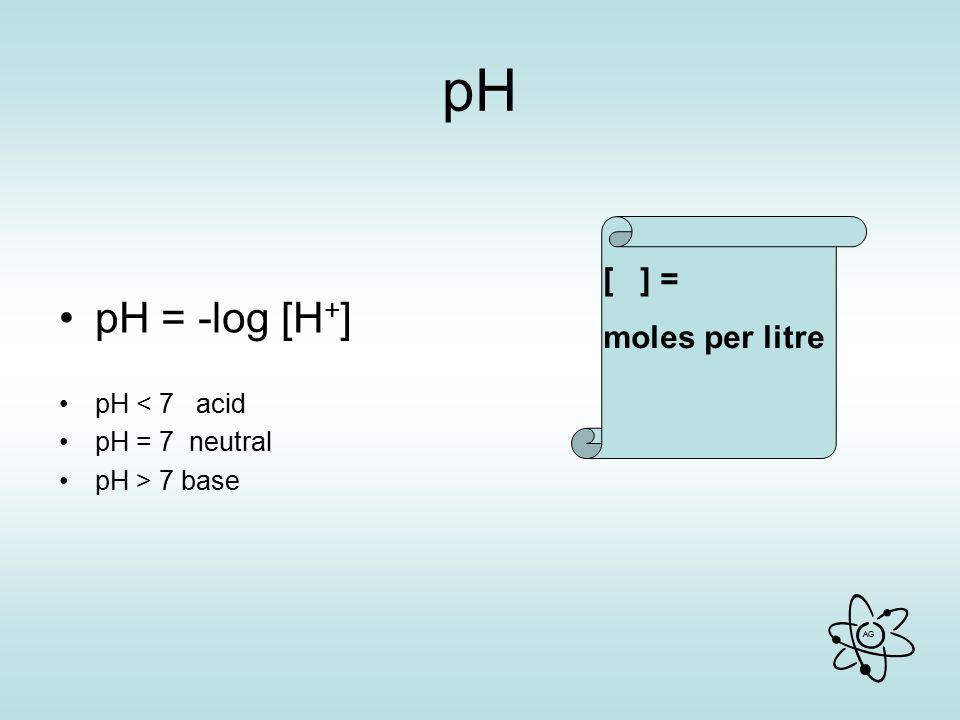 pH pH = -log [H+] [ ] = moles per litre pH < 7 acid pH = 7 neutral
